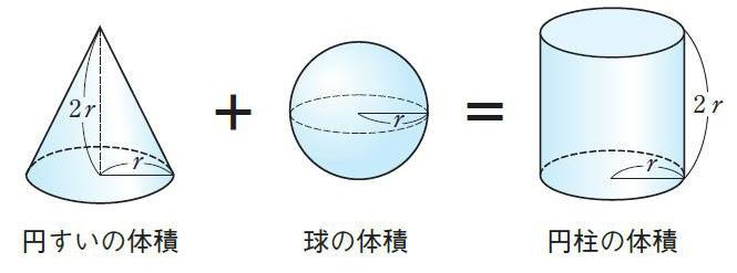体積 円錐 の 円錐の表面積や体積の求め方!すぐ分かる方法を慶応生が解説!|高校生向け受験応援メディア「受験のミカタ」
