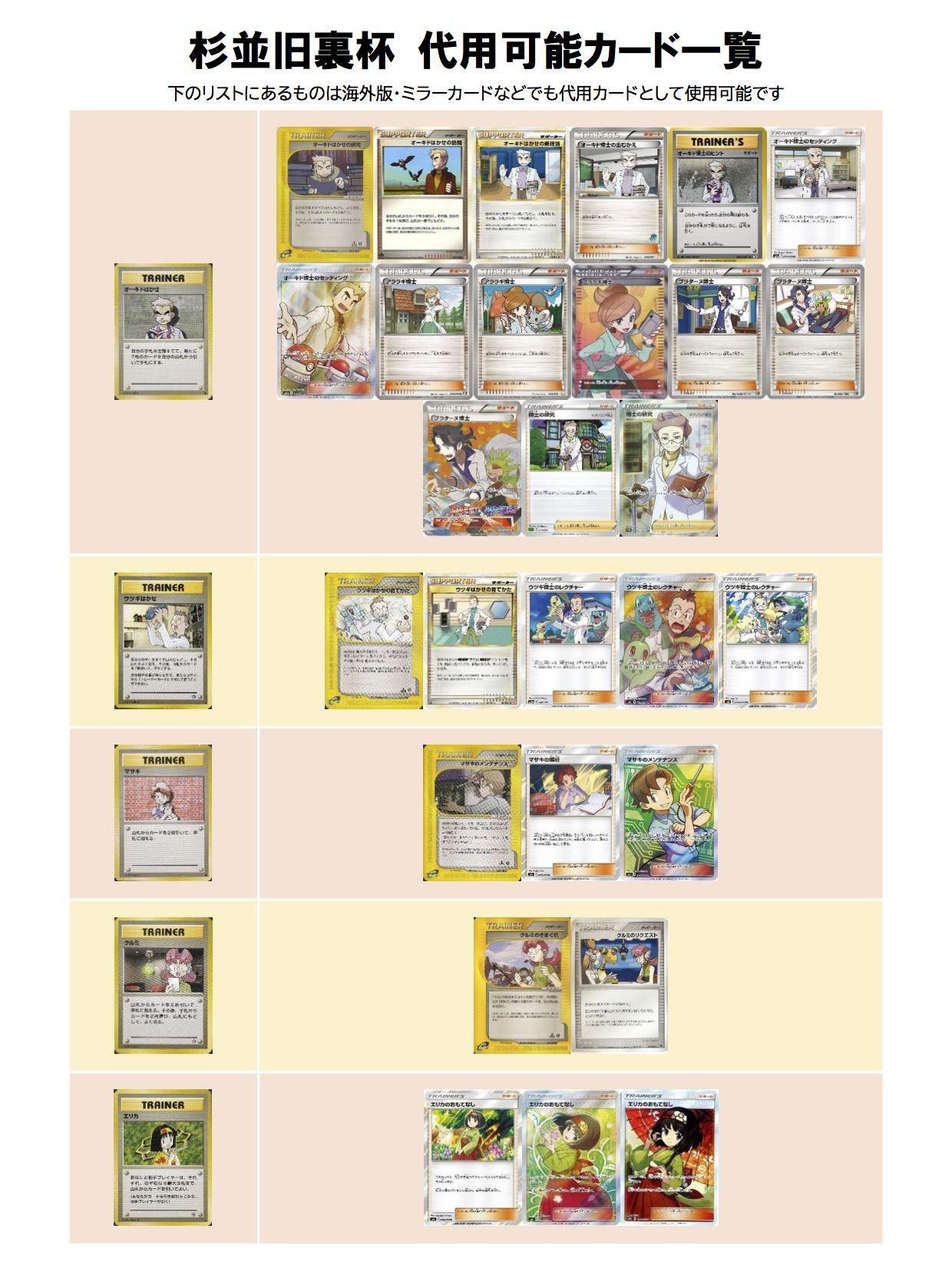 杉並旧裏杯 代用可能カード一覧1