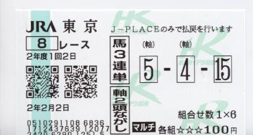 2020年2月2日東京