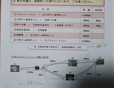 10/20  夢の吊り橋 プロムナードコースの距離と高低差