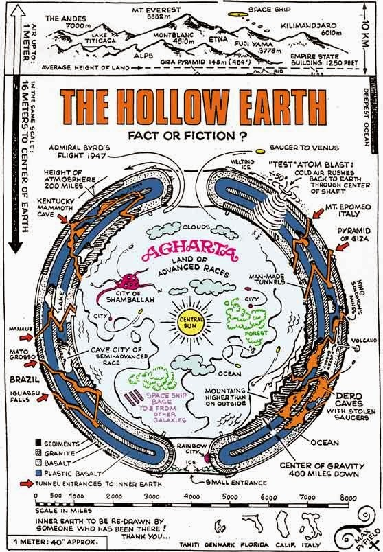 hollow_earth.jpg