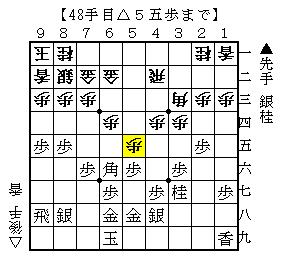 2020-02-02c_20200202102130b29.png