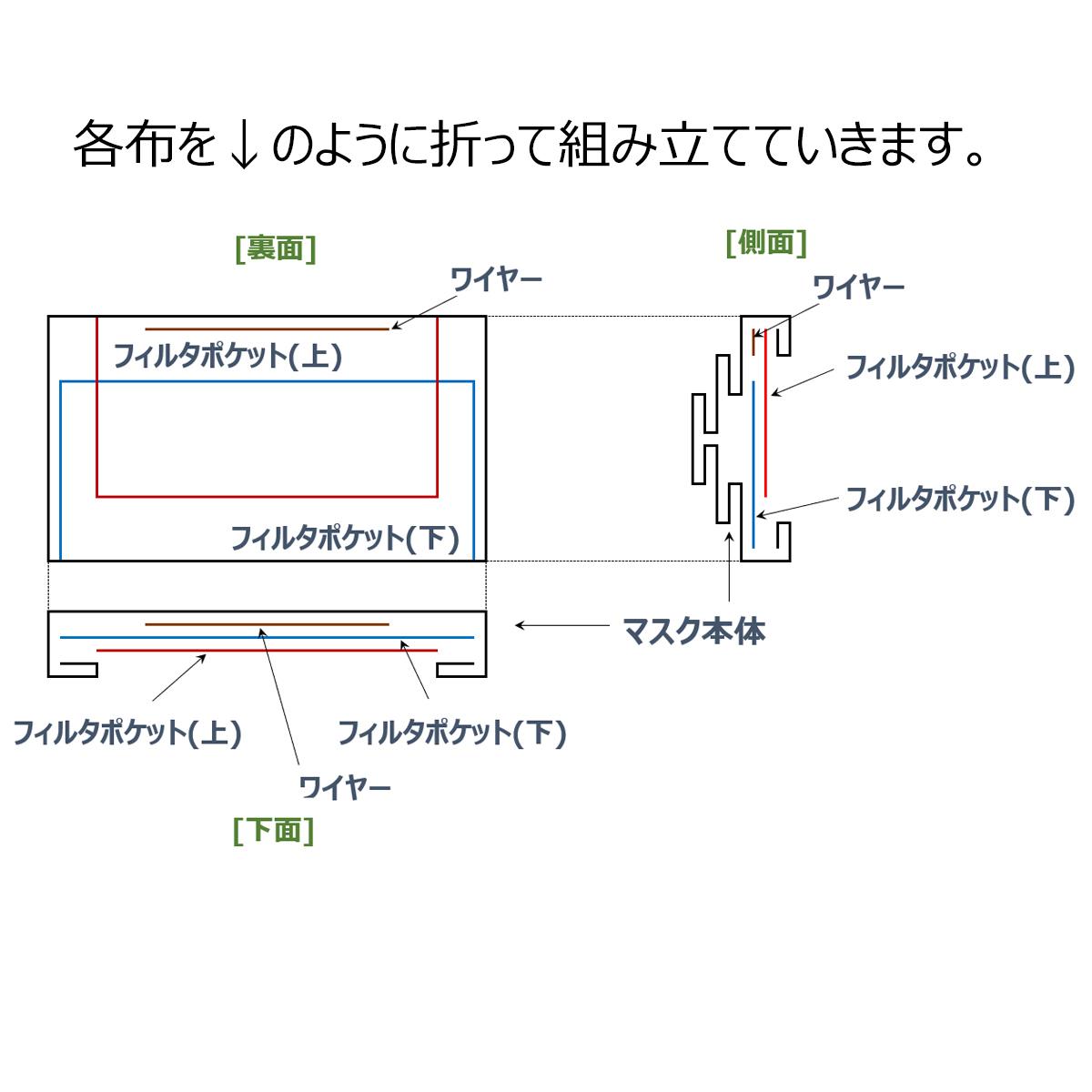mask_kata2.jpg