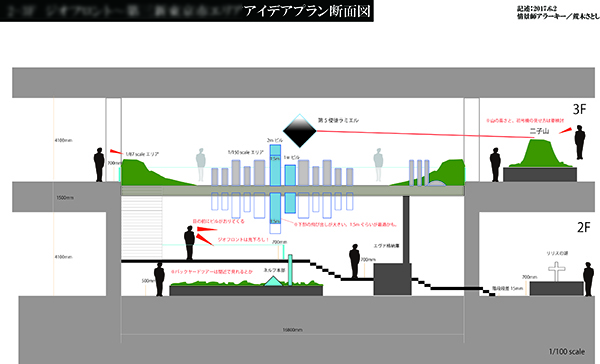 第三新東京市断面_6_2