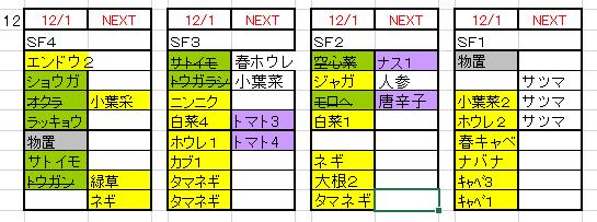 sf12.png