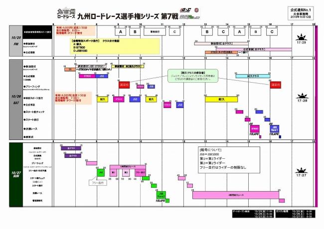 2019九州RR第7戦タイスケ