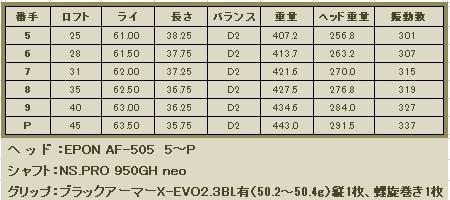 AF505 5~P