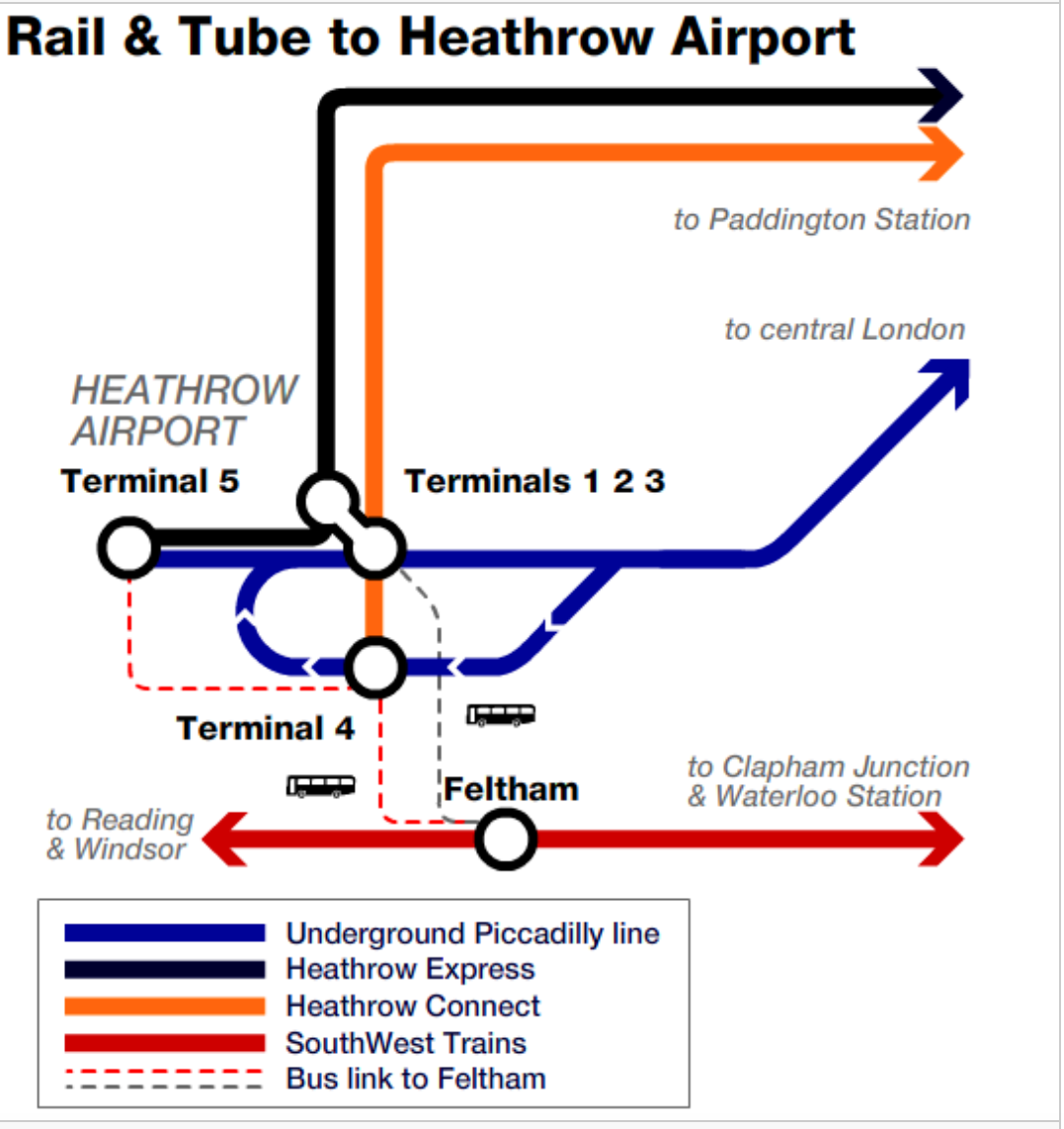 lhrtrains.png