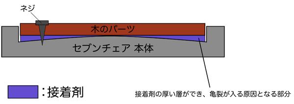 sevenchairblog4.jpg