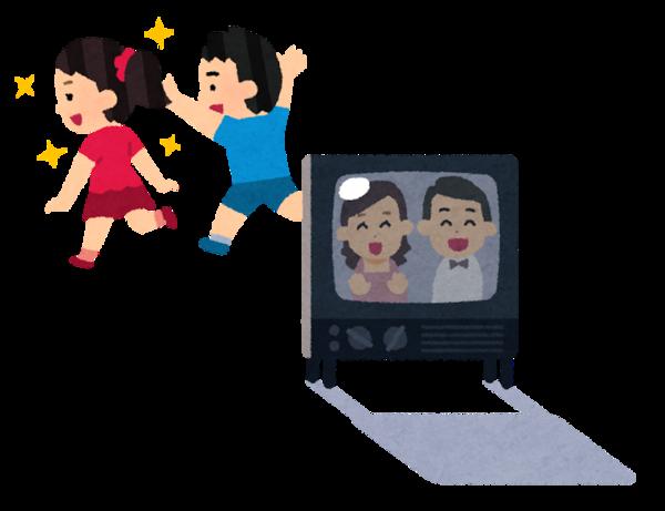 20200629テレビ見ない10代は4割、20代は3割・若者のテレビ離れ・高齢者のインターネット利用率が急上昇