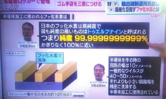 日本のフッ化水素は、12ナイン 。一方、韓国のフッ化水素は、5ナイン