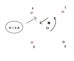 2-1-2(移動)