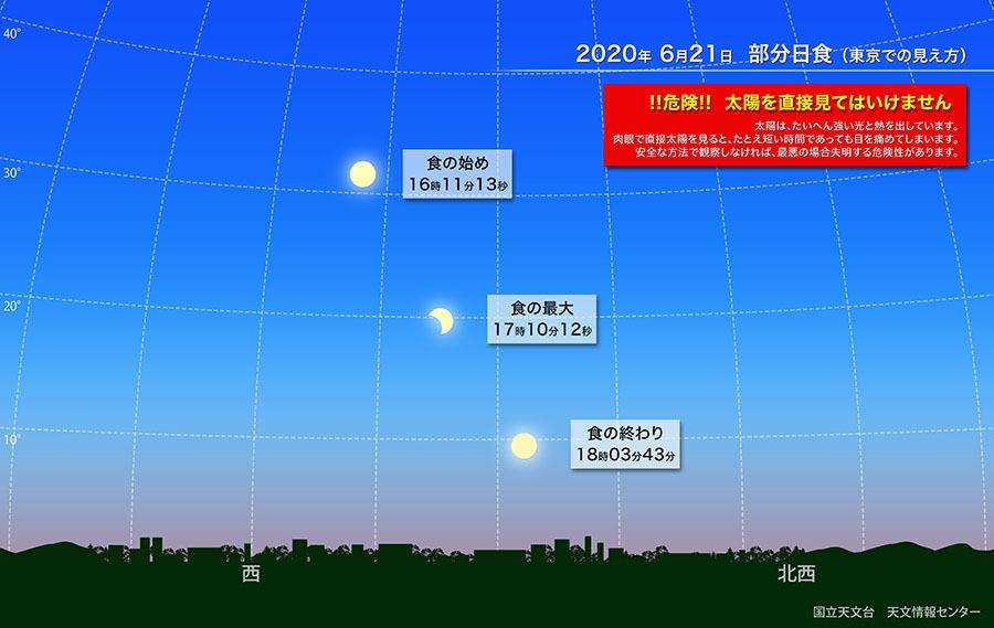 202006topics03-1-s.jpg