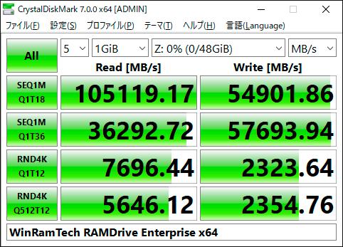 【CrystalDiskMark 7.0.0f】WinRamTech RAMDrive Enterprise x64
