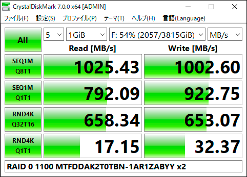 【CrystalDiskMark 7.0.0f】RAID 0 1100 MTFDDAK2T0TBN-1AR1ZABYY ×2