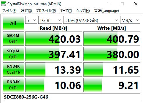 【CrystalDiskMark 7.0.0f】SDCZ880-256G-G46