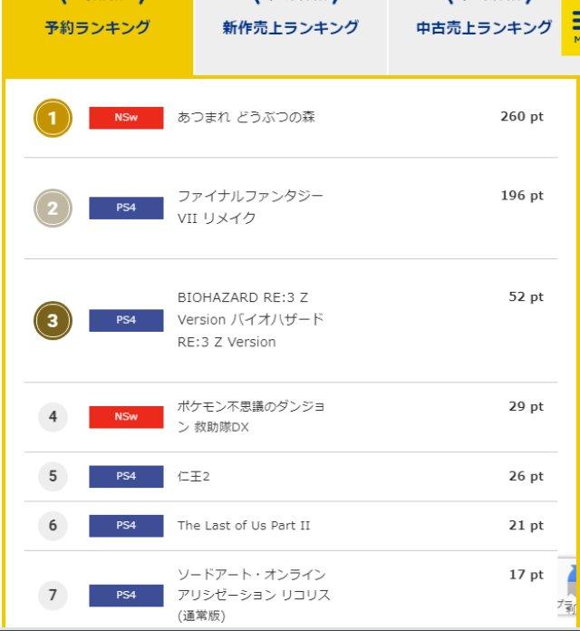 ランキング - COMG! コング・エンターテイメント・ショップ
