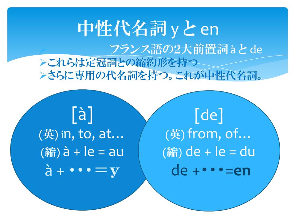 中性代名詞1