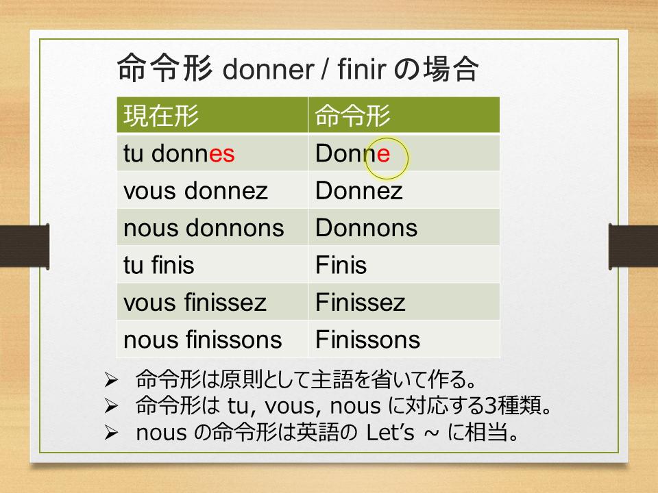 donner フランス語 命令