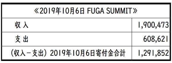 fs2019.png