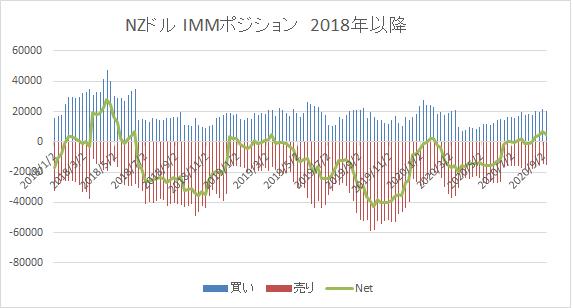 NZDImM0921 2018-min
