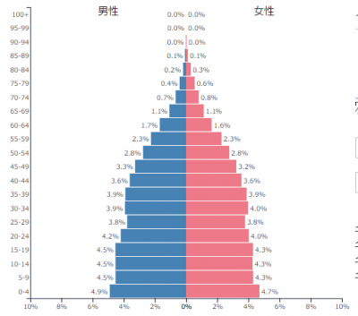 EIDO-population-1.png