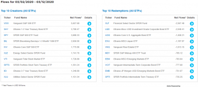 ETF-redemptions-march-20200315.png