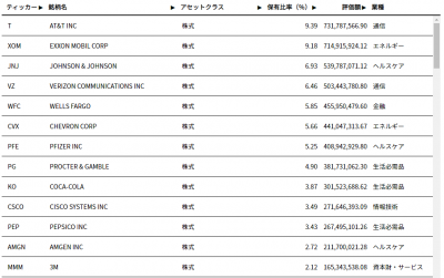HDV-holdings-20191218.png