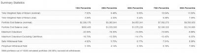 VWINX-summary-statistics-20191027.png