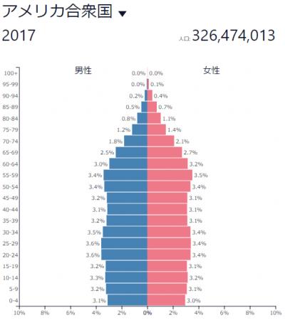 america-population-1.png