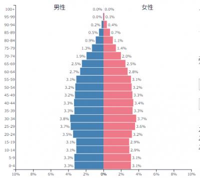 australia-population-1.png