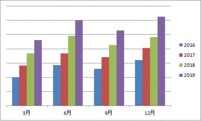bunpaikin-quarter-20200120.png