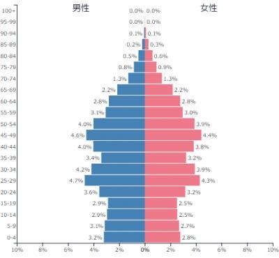 china-population.png