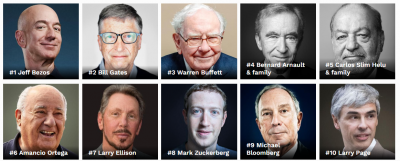 forbes-billionaires-2019-list.png