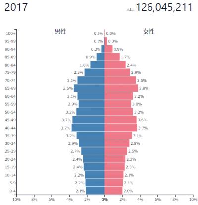 japan-population-1.png