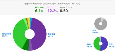 portfolio-20200201.png