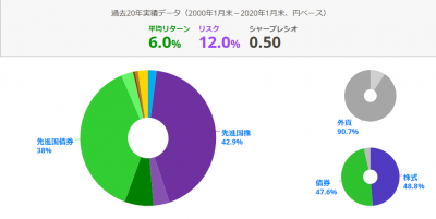 portfolio-20200302.png