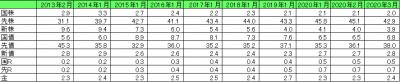 portfolio-hensen-20200302.png
