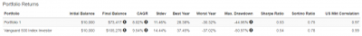 rickferri-core4-portfolio-returns.png