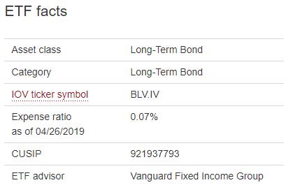 vanguard-BLV-20200307.png