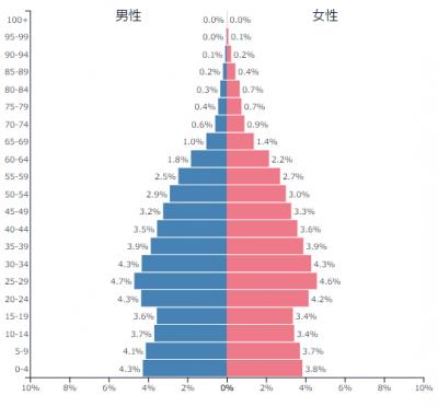 vetnam-population-1.png