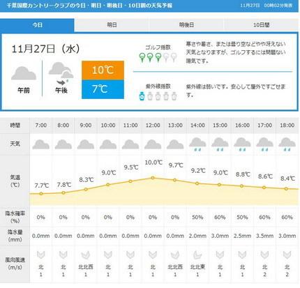 千葉国際天気G