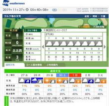 千葉国際天気w