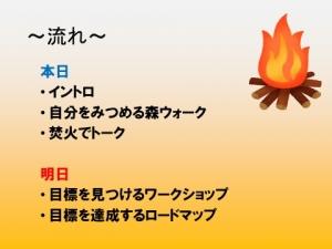 明日の森塾掛川キウィ201912_04