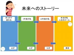 新年プロジェクトマネジメント研修報告09