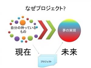 明日の森塾掛川キウィ201912_13