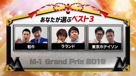 M-1グランプリ2019敗者復活選投票