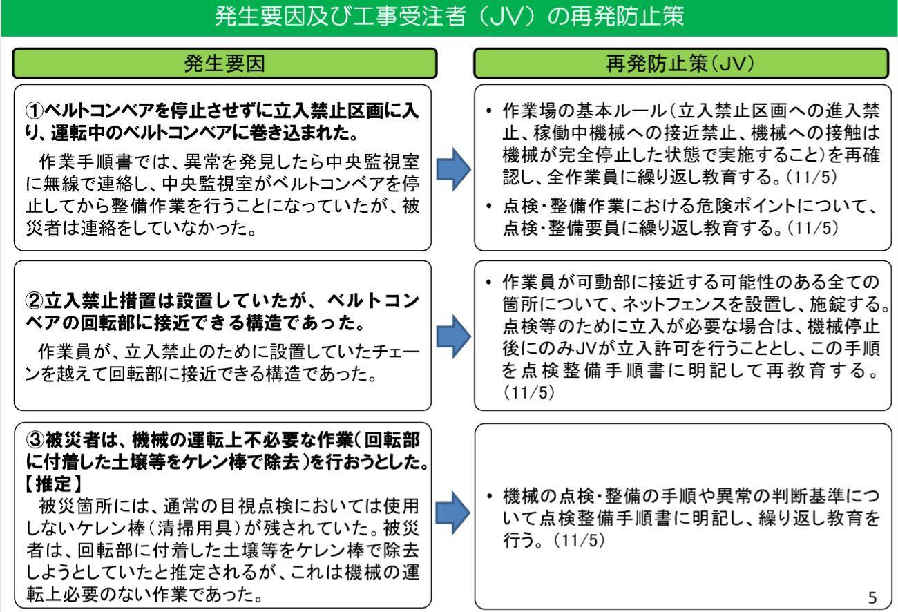 中間貯蔵環境安全委員会4