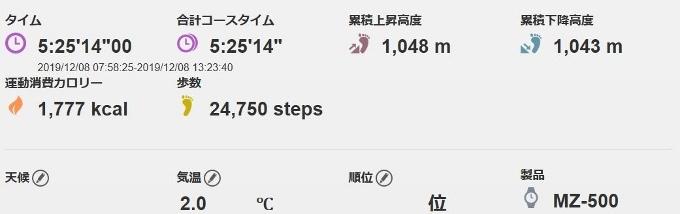 銀杏峰 その2 (680x214)