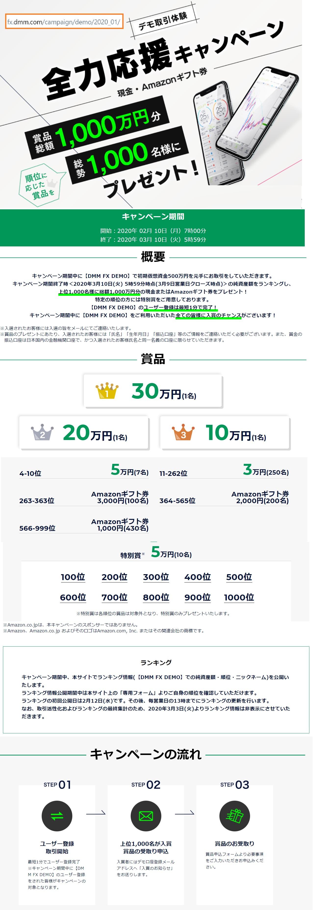 fx デモキャンペーン DMMのFXで1000万円貰える